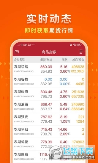 中财期货app手机版v2.2.4最新版截图2
