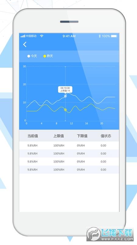 国兴农智慧农业官方app1.331最新版截图2