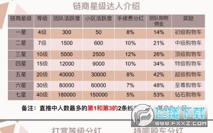 链尚微淘浏览商品赚钱app首码