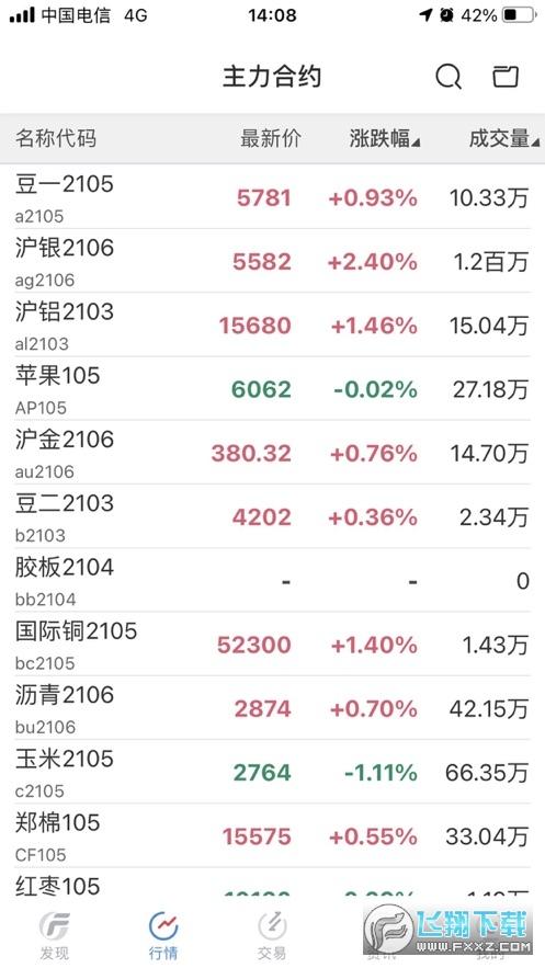 广发期货交易app