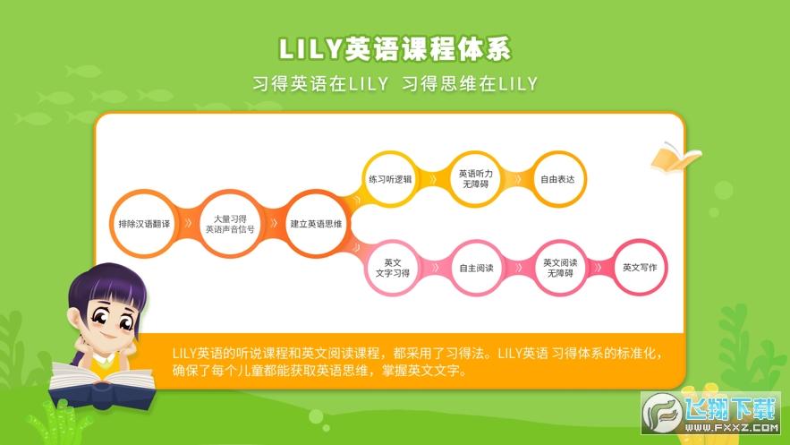 LILY英语网校官方版v1.0.0安卓版截图0