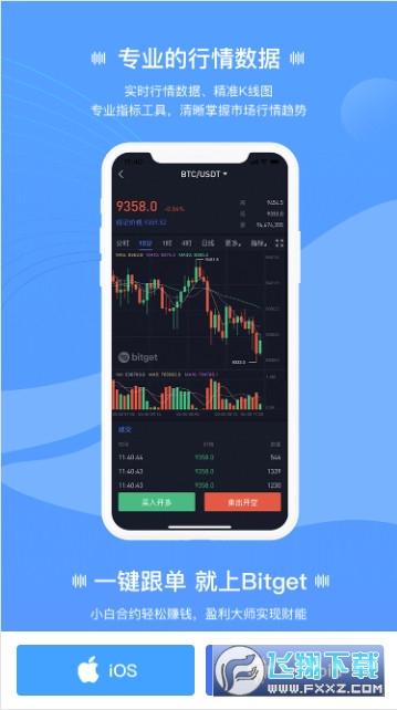 Bitget交易所app